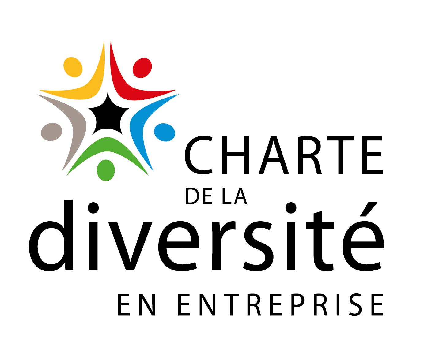 Charte de la diversité en entreprise